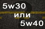 Сравнительный анализ масел 5w30 и 5w40