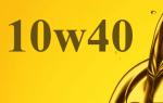 Моторное масло вязкостью 10w40