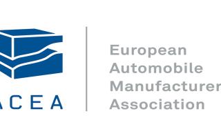 Классификация автомасел по АСЕА